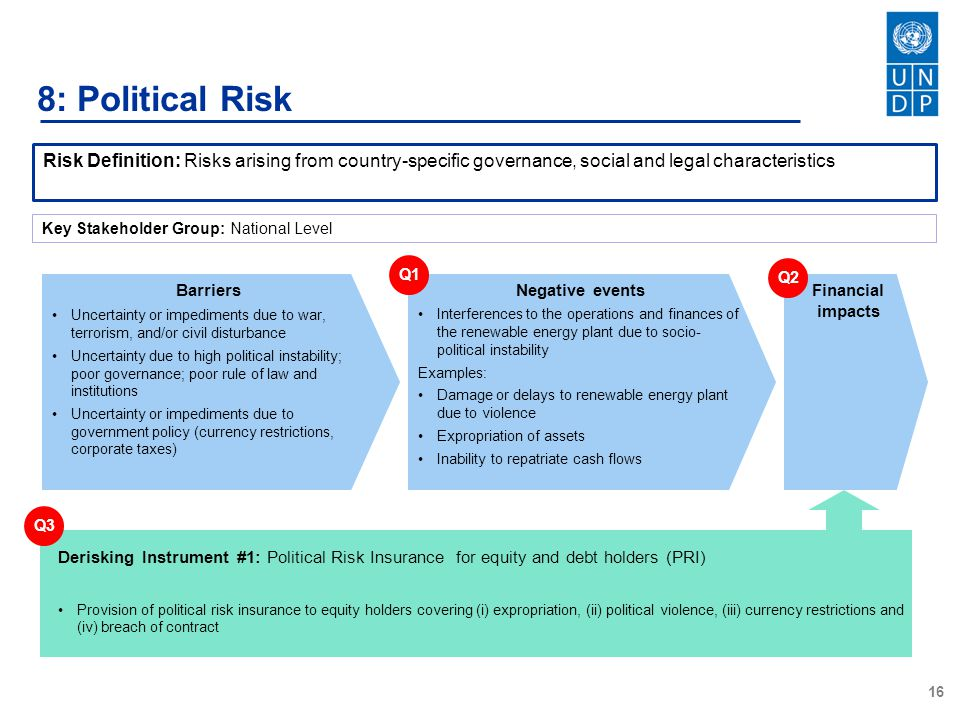 8: Political Risk Risk Definition: Risks arising from country-specific governance, social and legal characteristics.