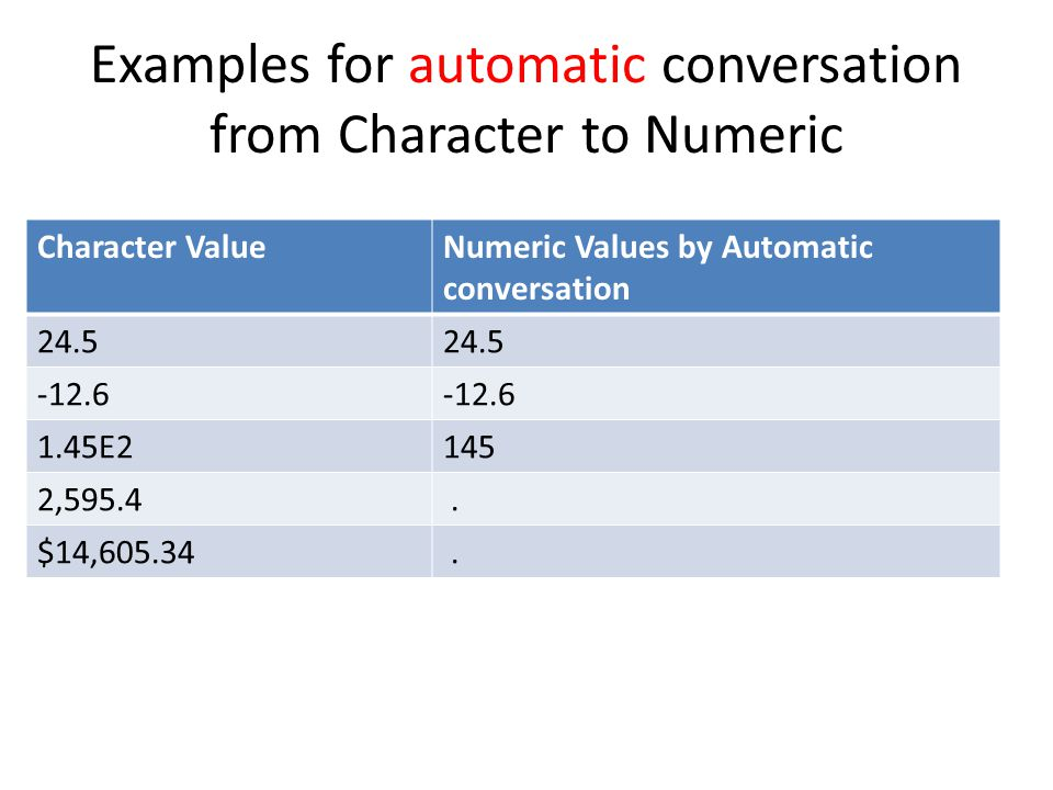 Examples for automatic conversation from Character to Numeric