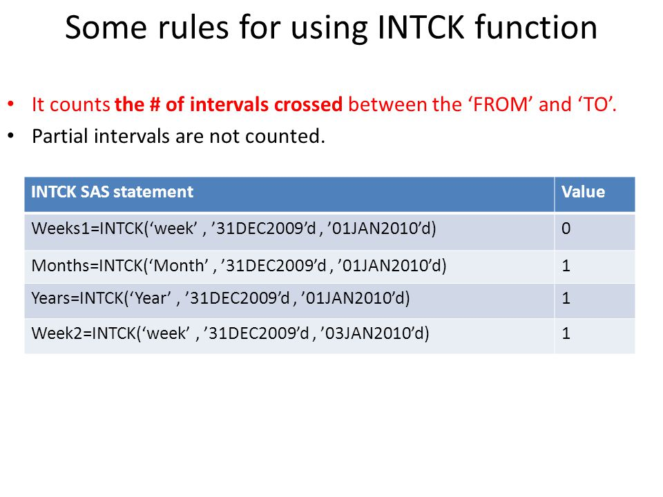 Some rules for using INTCK function