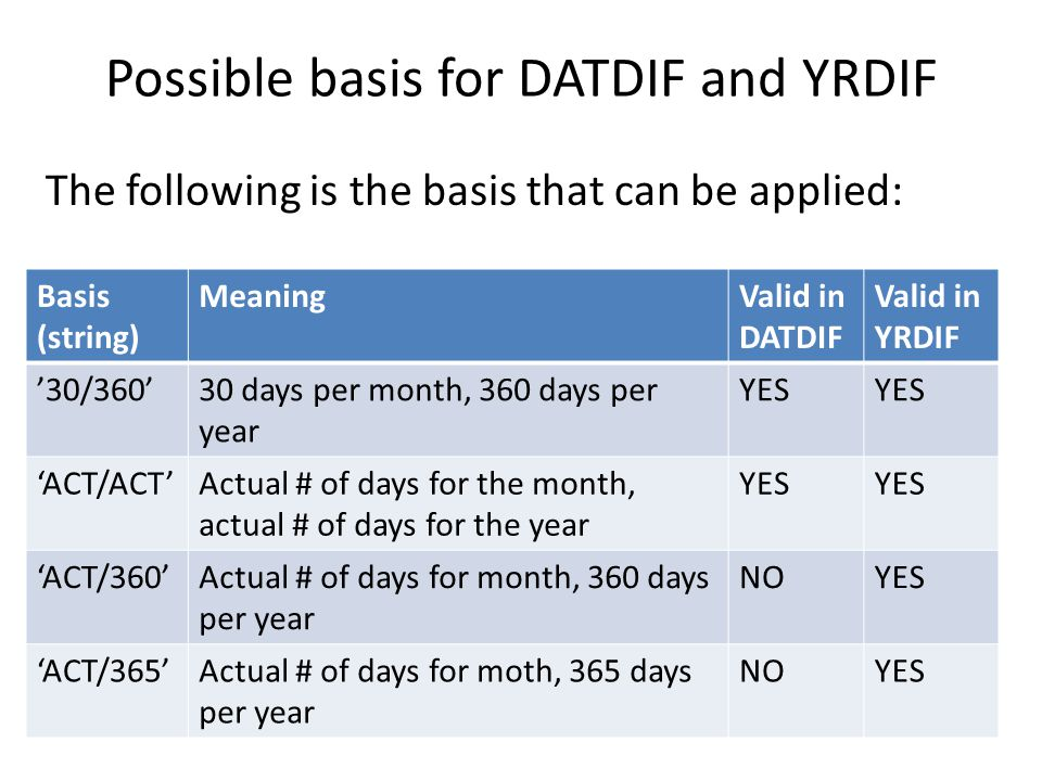 Possible basis for DATDIF and YRDIF