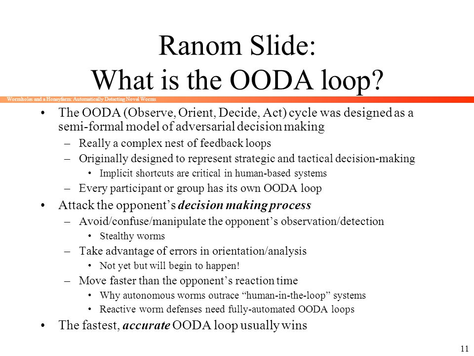 Ranom Slide: What is the OODA loop