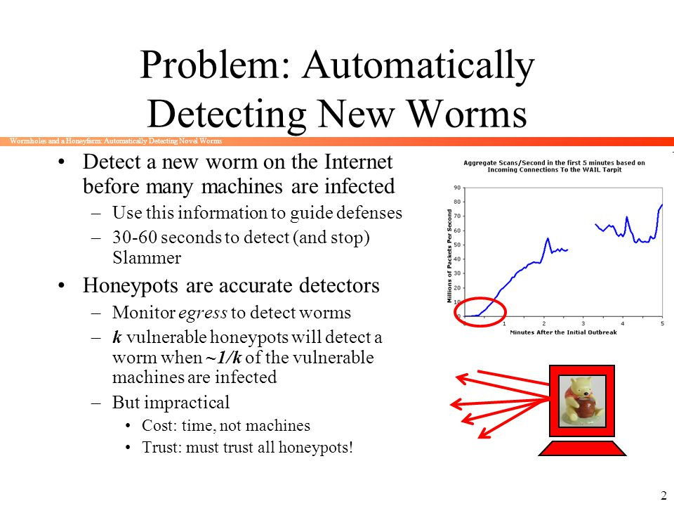 Problem: Automatically Detecting New Worms
