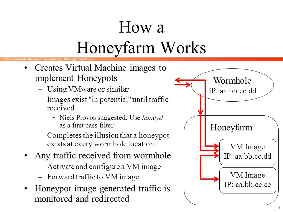 How a Honeyfarm Works Creates Virtual Machine images to implement Honeypots. Using VMware or similar.