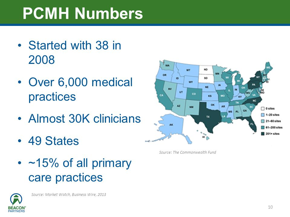 PCMH Numbers Started with 38 in 2008 Over 6,000 medical practices