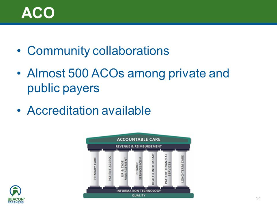 ACO Community collaborations