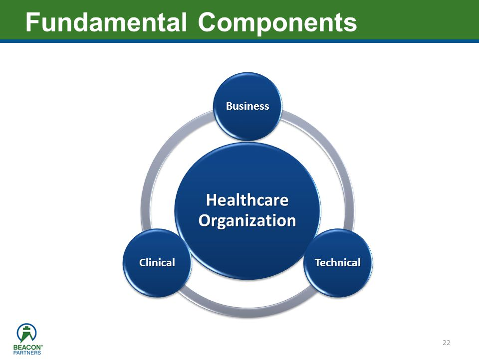 Healthcare Organization