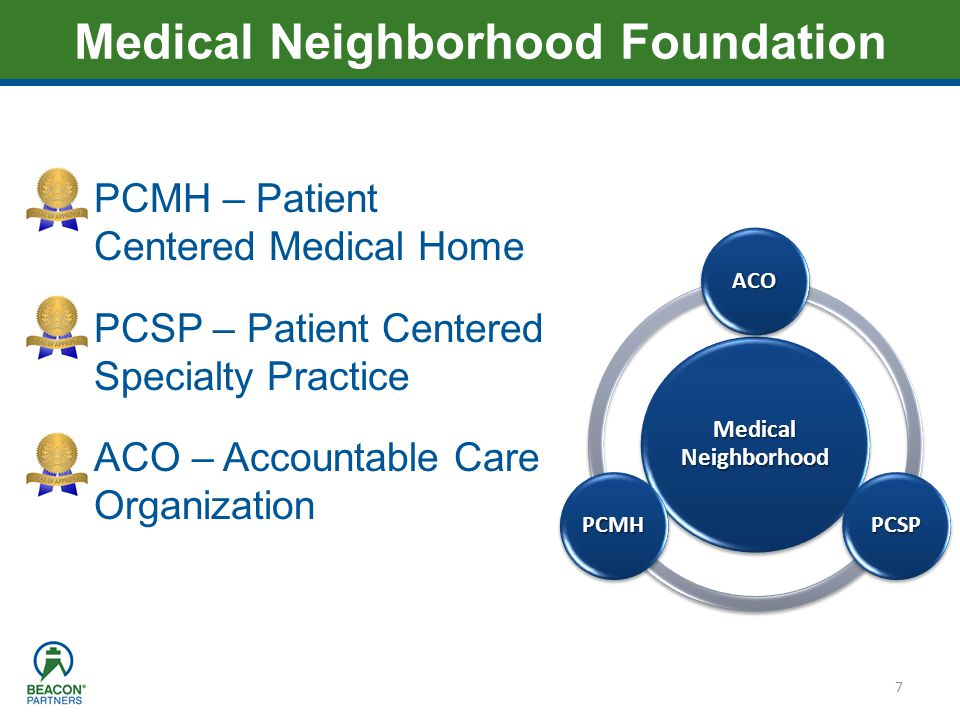 Medical Neighborhood Foundation