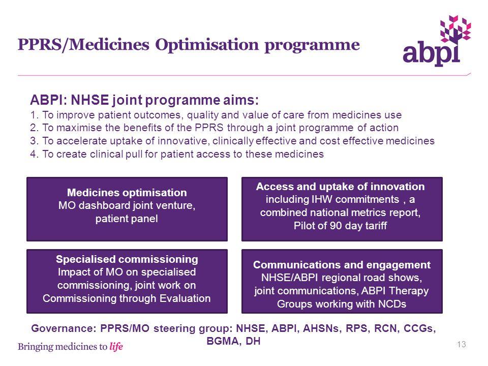 PPRS/Medicines Optimisation programme