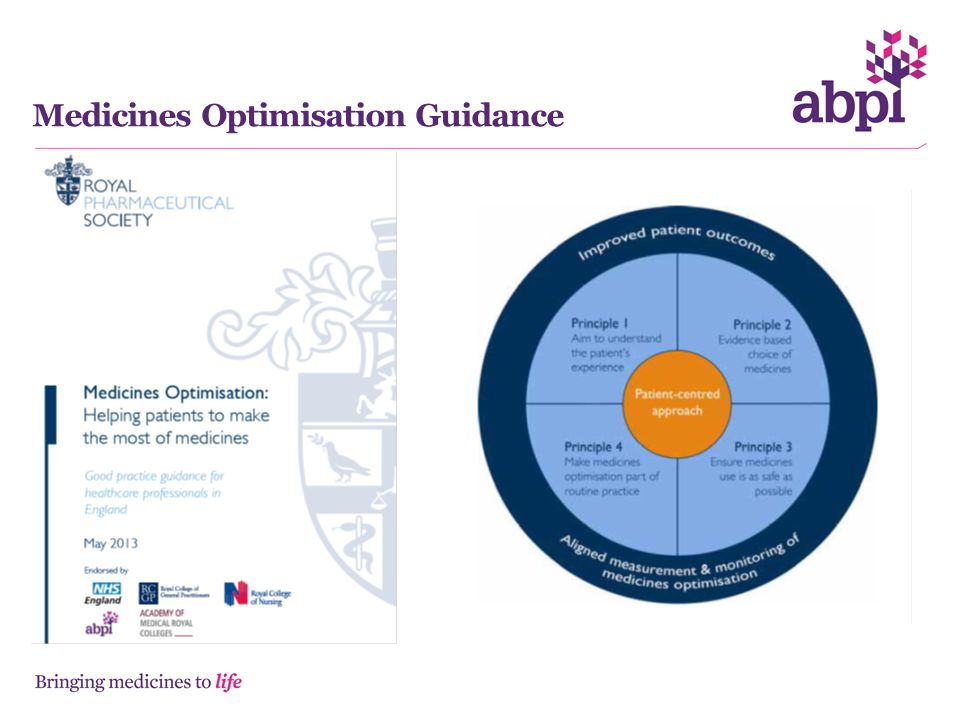 Medicines Optimisation Guidance
