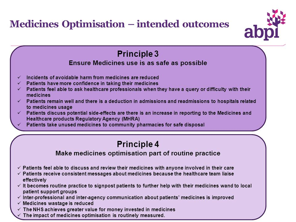 Medicines Optimisation – intended outcomes