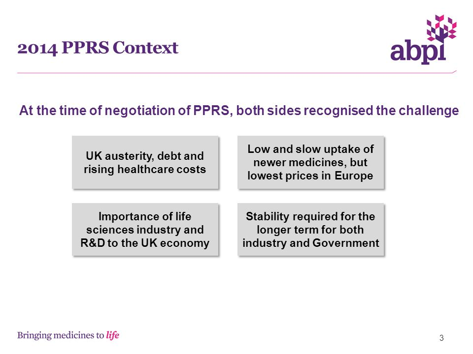 2014 PPRS Context At the time of negotiation of PPRS, both sides recognised the challenge. UK austerity, debt and rising healthcare costs.