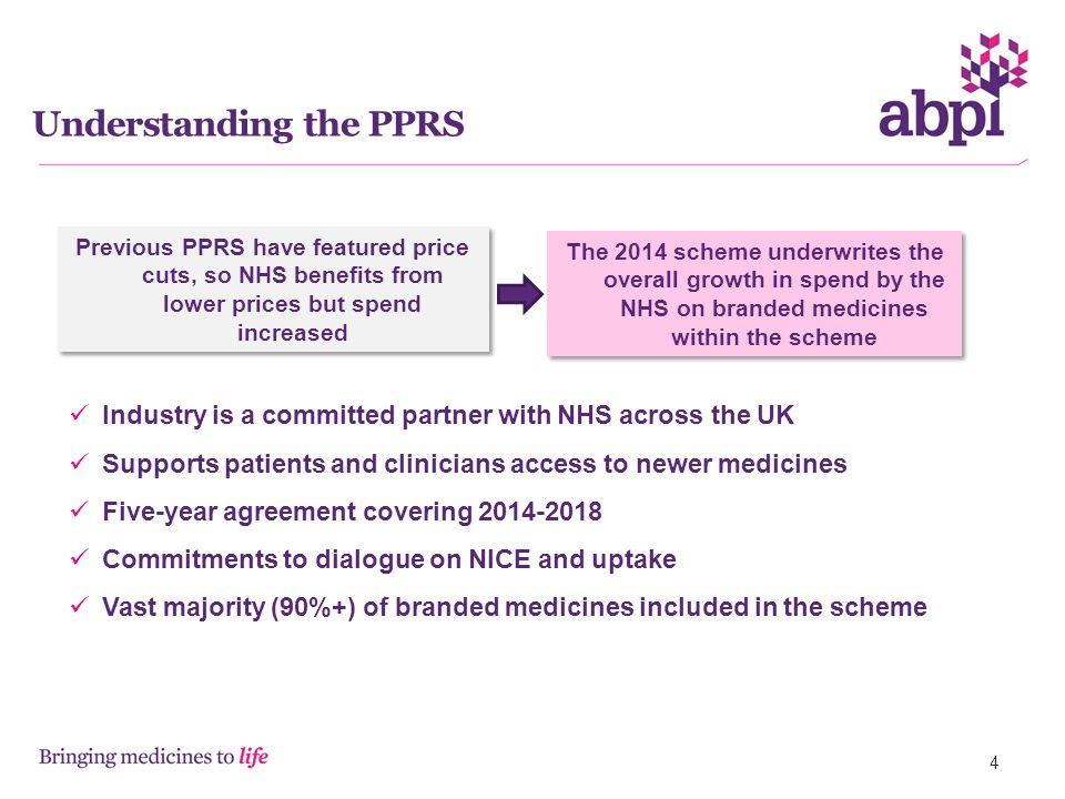 Understanding the PPRS