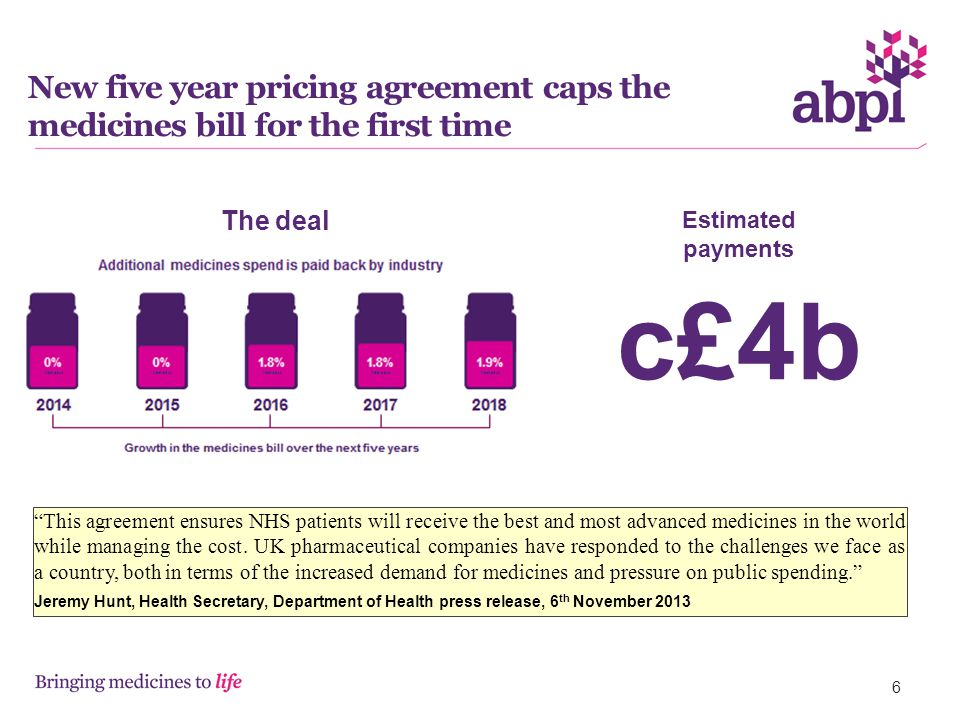 New five year pricing agreement caps the medicines bill for the first time