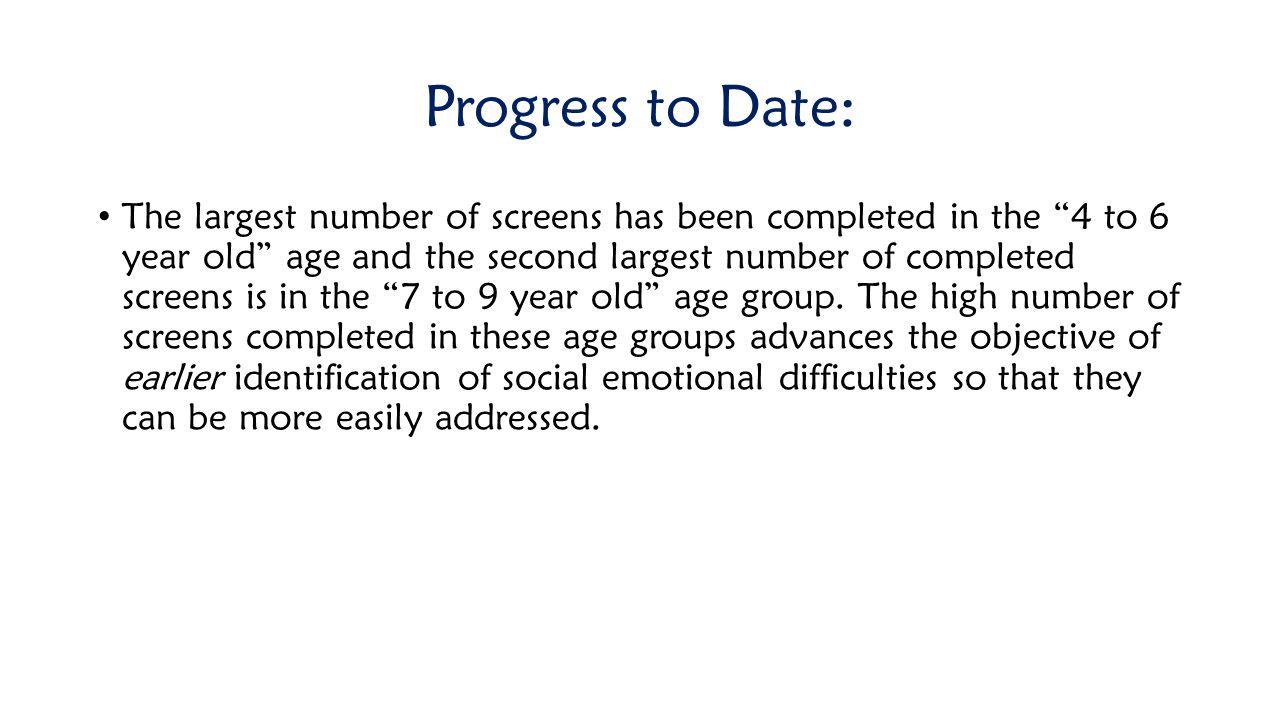 Progress to Date: