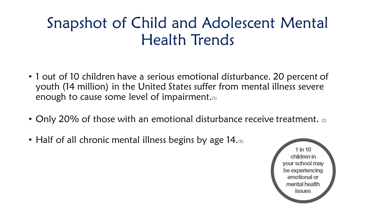 Snapshot of Child and Adolescent Mental Health Trends