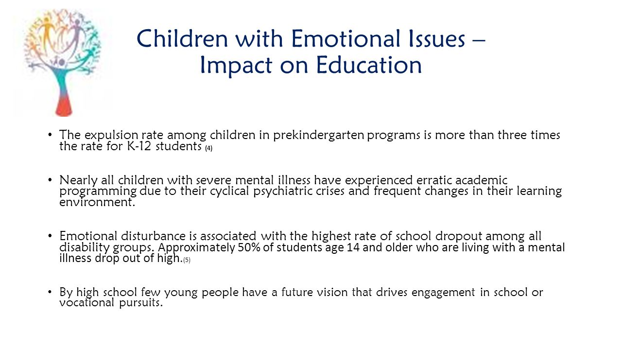 Children with Emotional Issues – Impact on Education