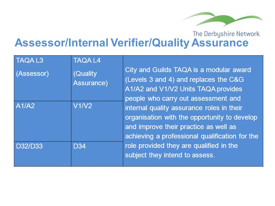 Assessor/Internal Verifier/Quality Assurance