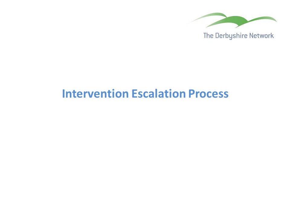 Intervention Escalation Process