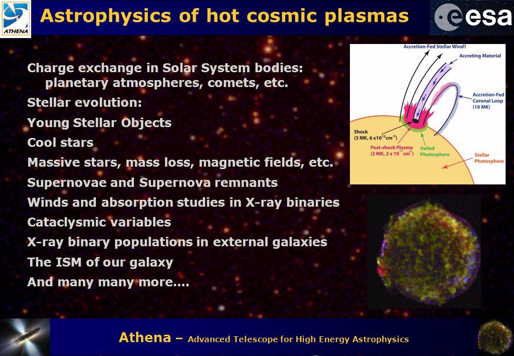 Astrophysics of hot cosmic plasmas