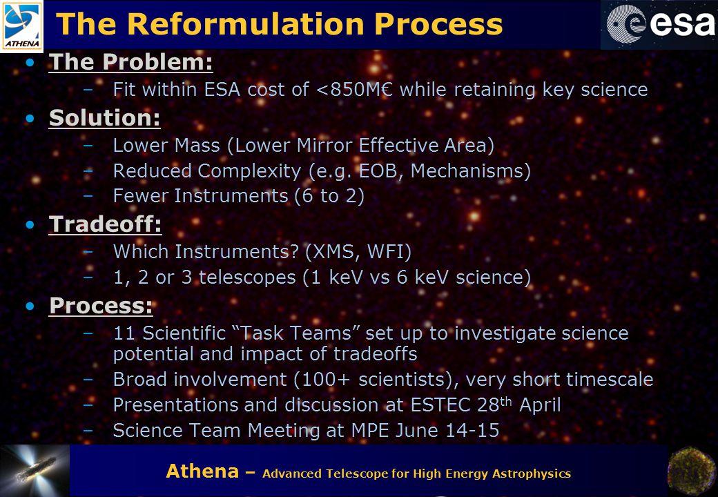 The Reformulation Process