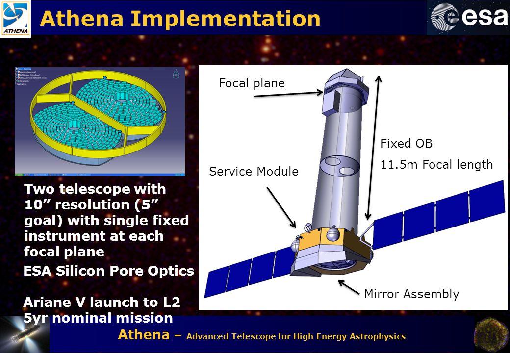 Athena Implementation