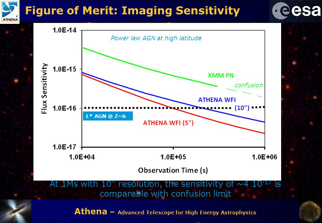 Figure of Merit: Imaging Sensitivity