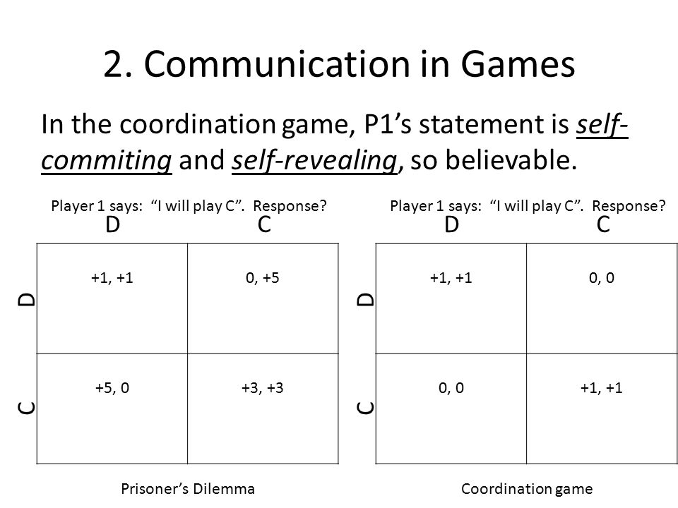 2. Communication in Games
