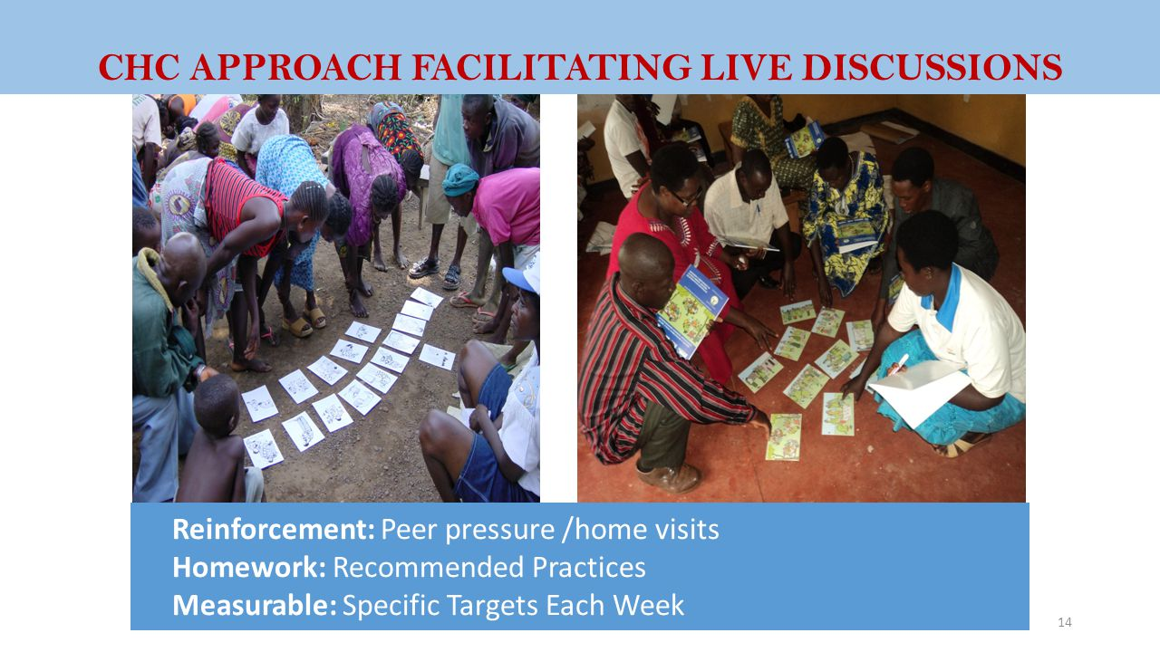 CHC APPROACH FACILITATING LIVE DISCUSSIONS