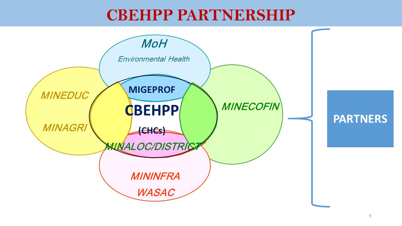 CBEHPP PARTNERSHIP CBEHPP PARTNERS MoH MIGEPROF MINECOFIN MINEDUC