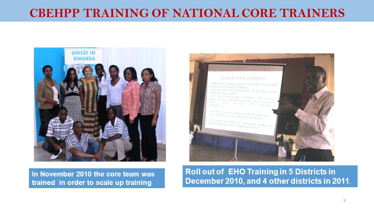 CBEHPP TRAINING OF NATIONAL CORE TRAINERS