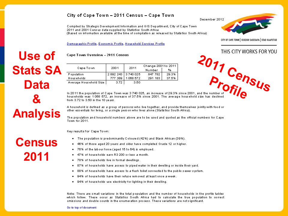 Use of Stats SA Data & Analysis Census 2011 2011 Census Profile
