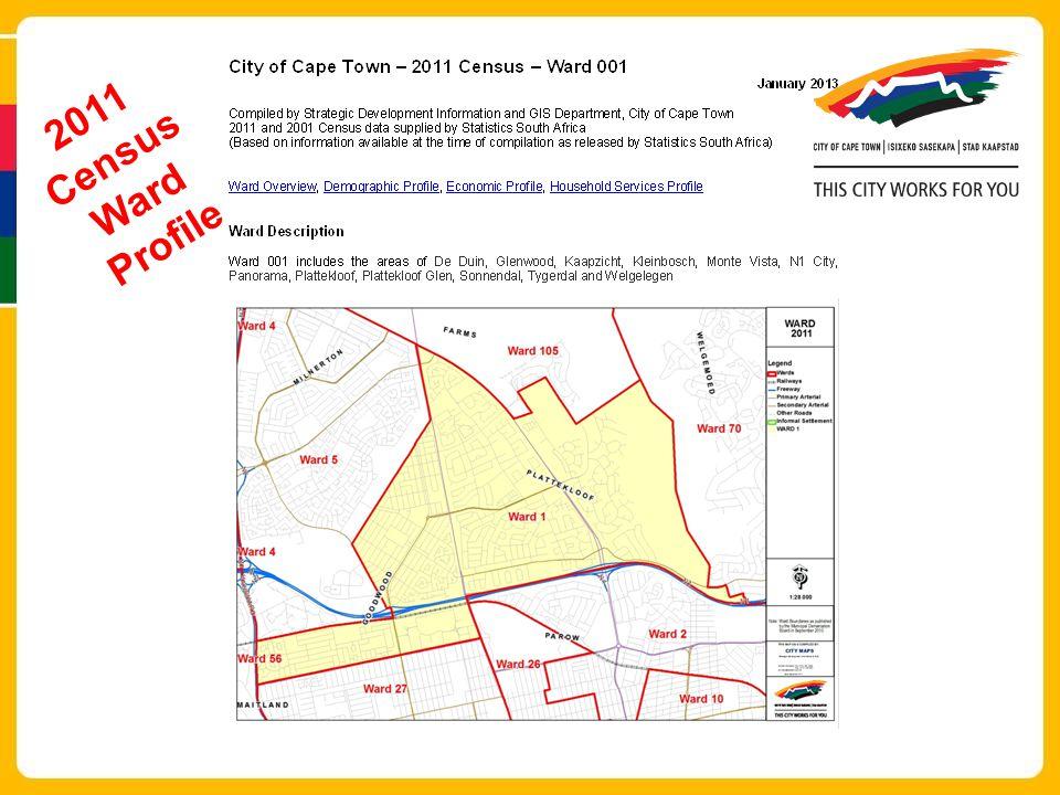 2011 Census Ward Profile