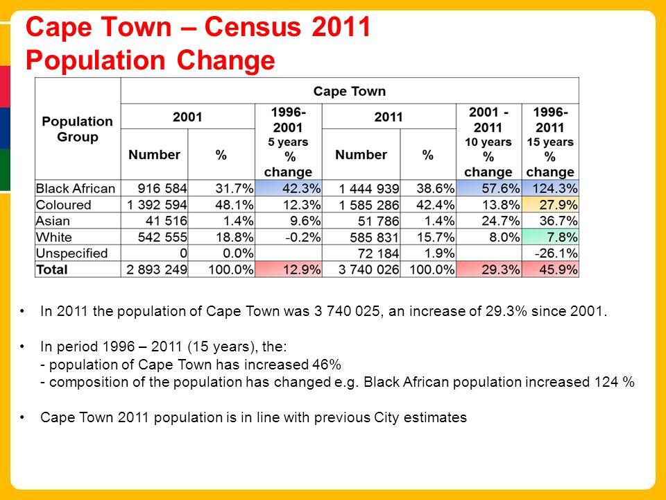 Cape Town – Census 2011 Population Change