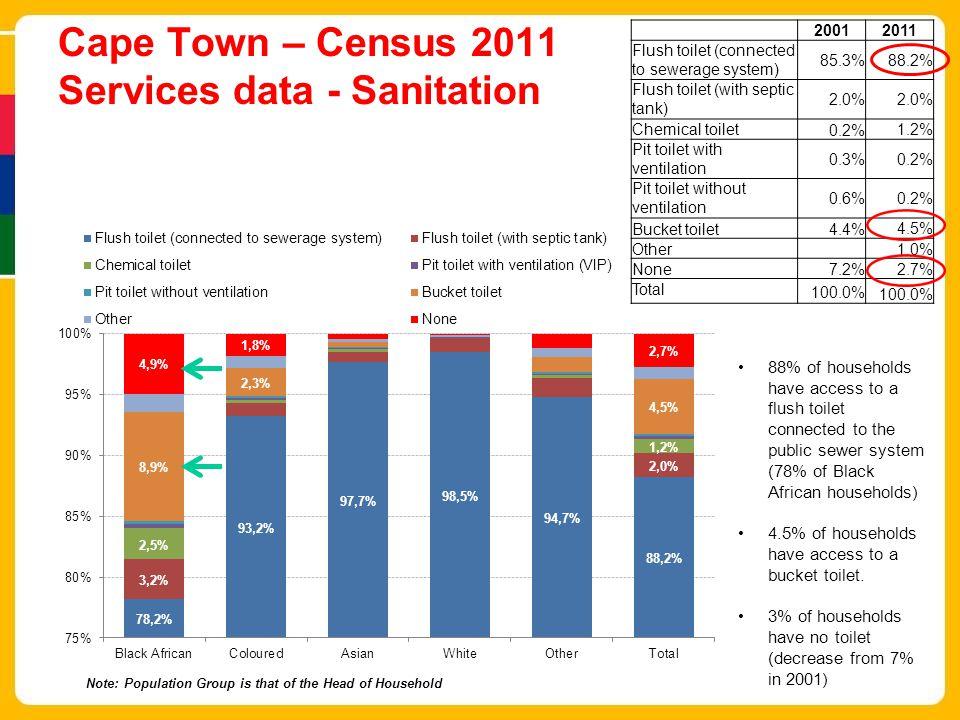 Cape Town – Census 2011 Services data - Sanitation