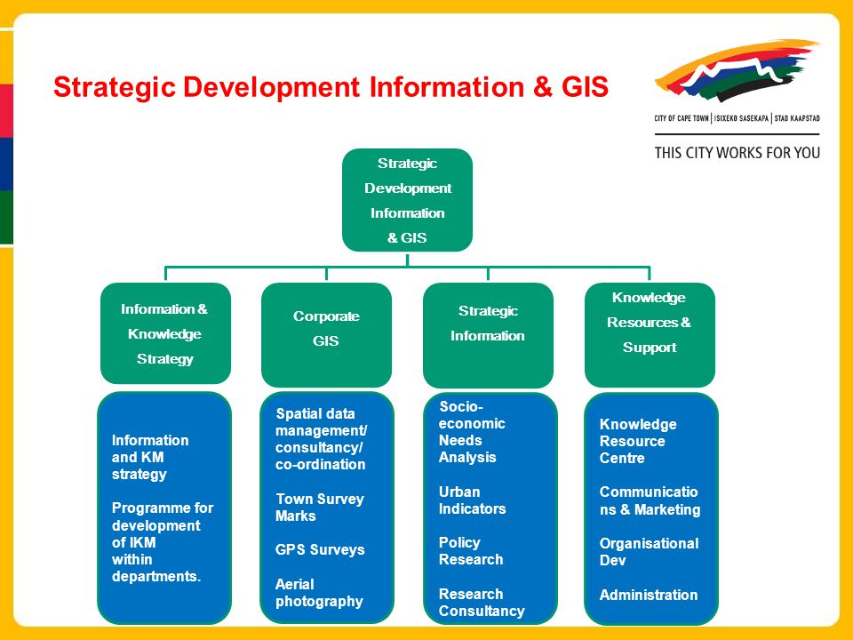 Strategic Development Information & GIS