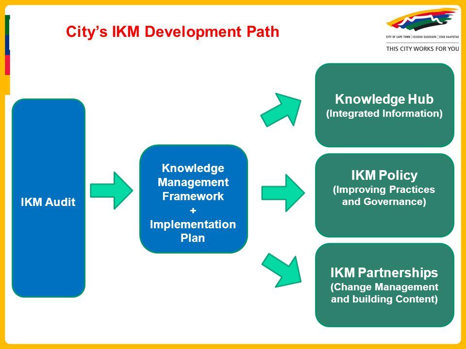 City's IKM Development Path