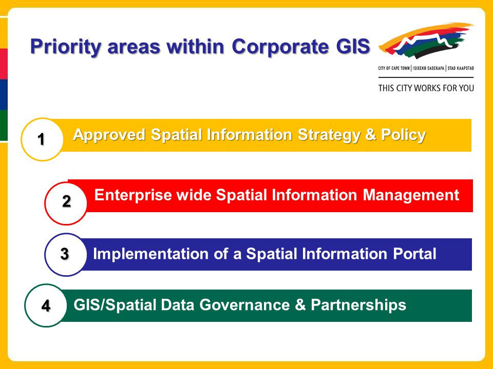 Priority areas within Corporate GIS