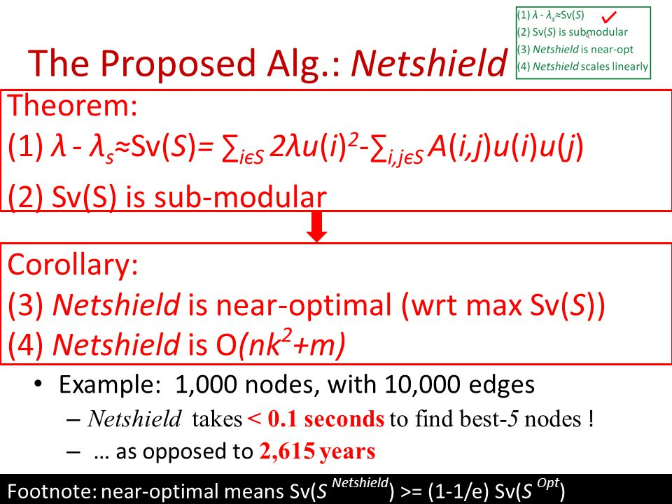 The Proposed Alg.: Netshield