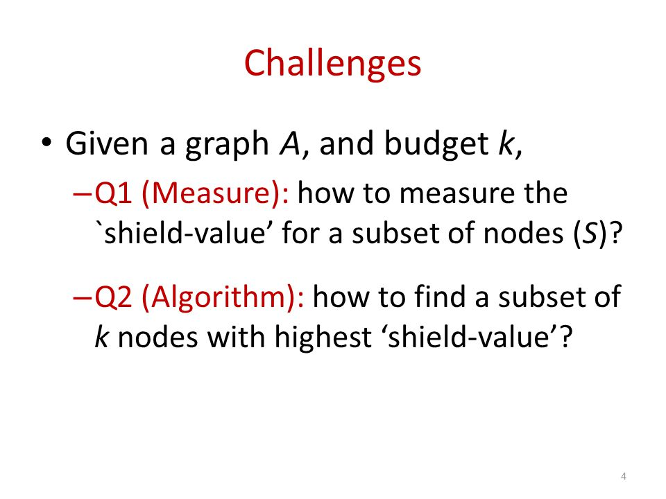 Challenges Given a graph A, and budget k,
