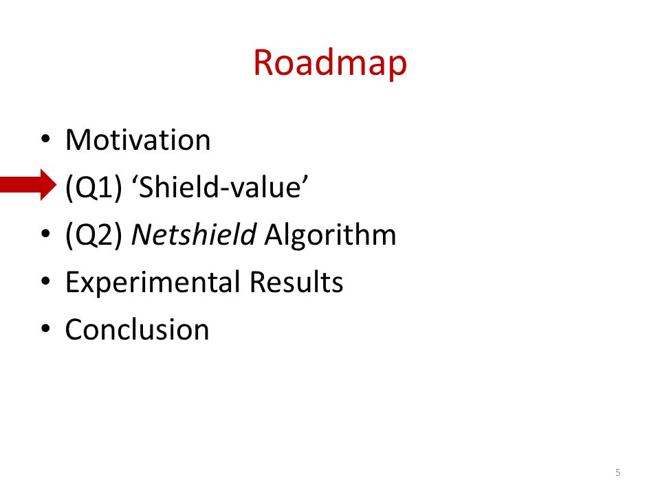 Roadmap Motivation (Q1) 'Shield-value' (Q2) Netshield Algorithm