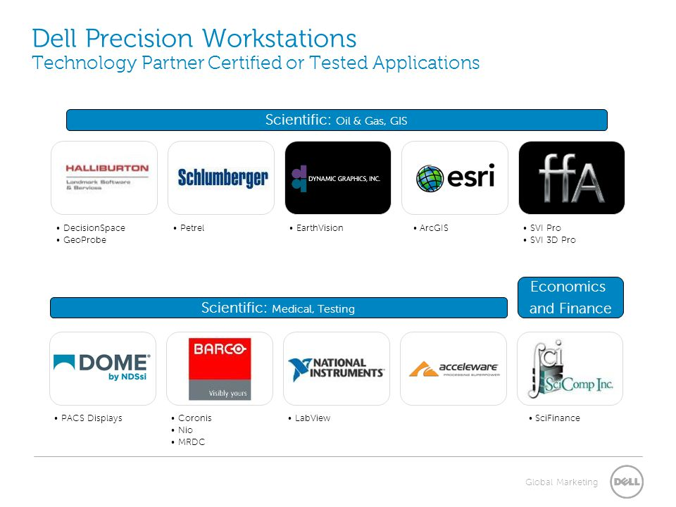 Dell Precision Workstations Technology Partner Certified or Tested Applications