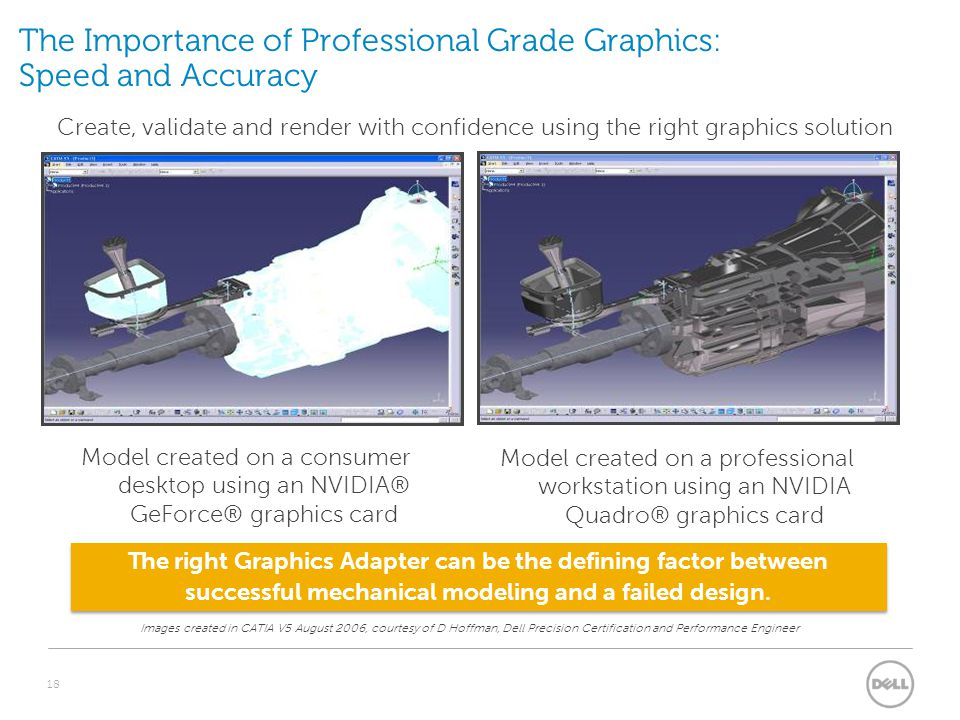 The Importance of Professional Grade Graphics: Speed and Accuracy
