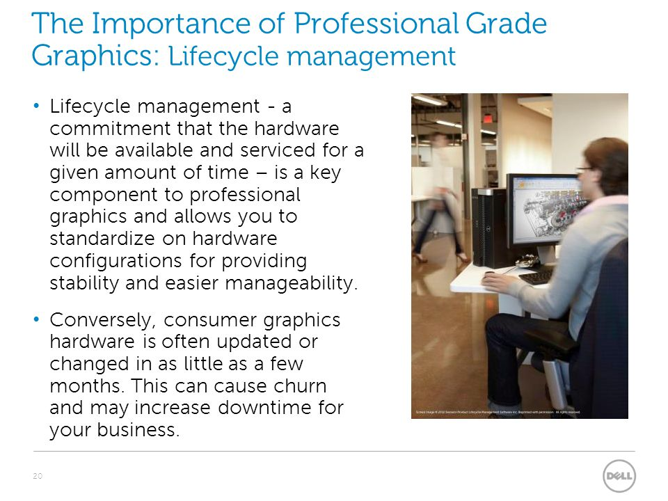 The Importance of Professional Grade Graphics: Lifecycle management