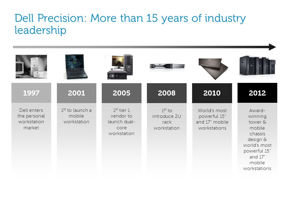 Dell Precision: More than 15 years of industry leadership