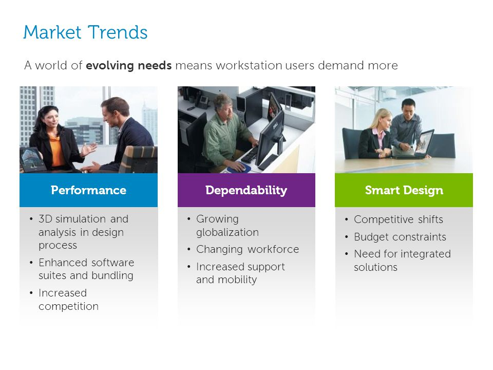 Market Trends A world of evolving needs means workstation users demand more. 3D simulation and analysis in design process.