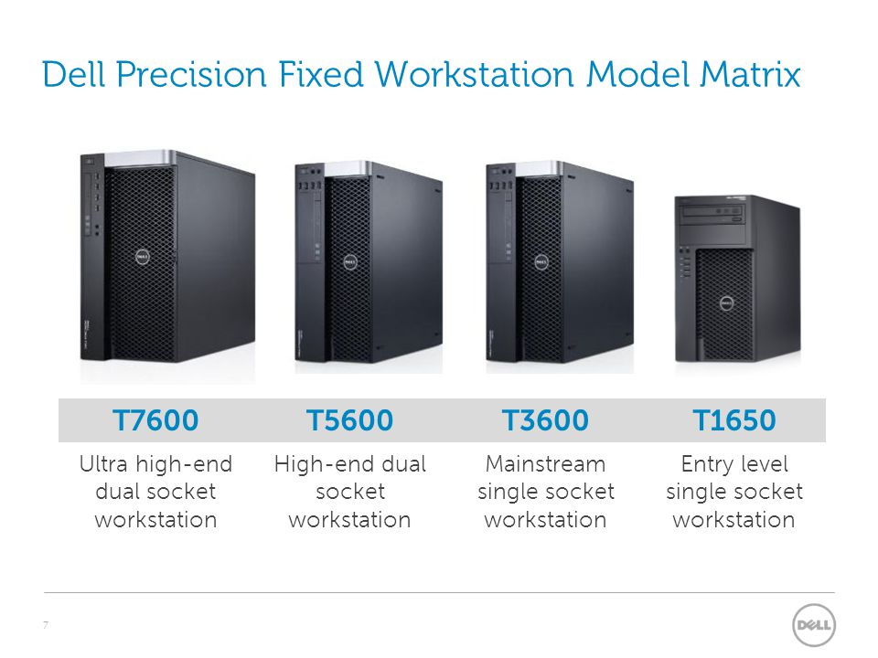 Dell Precision Fixed Workstation Model Matrix