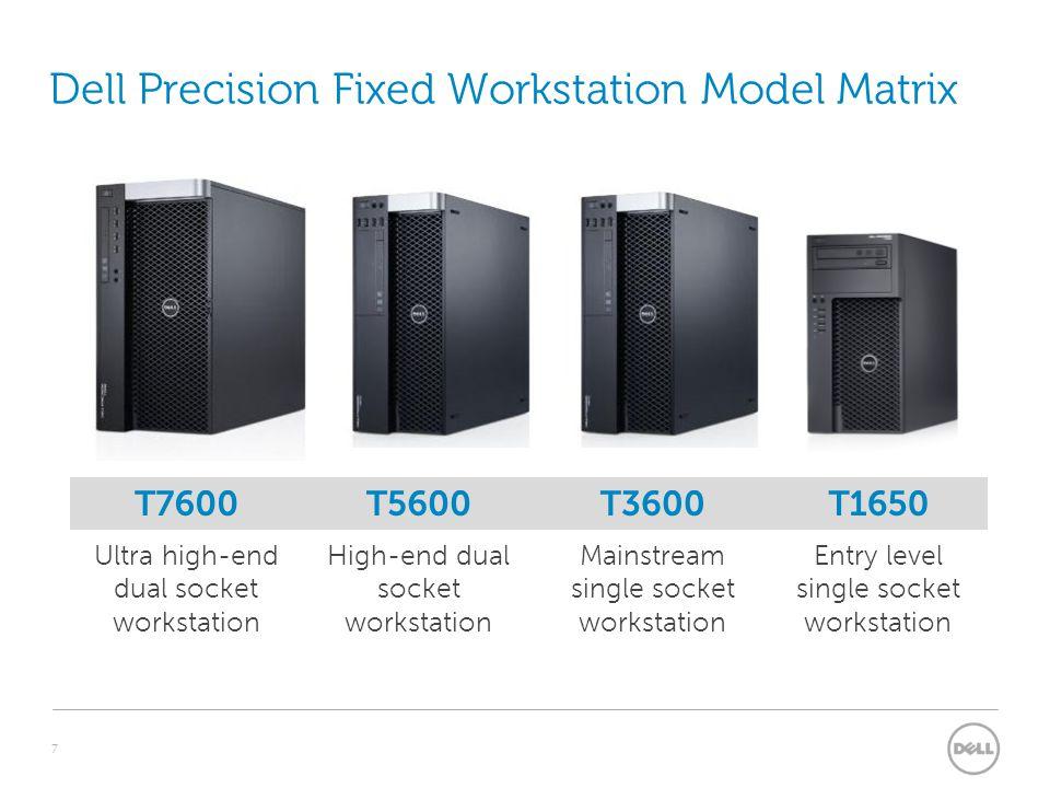 Dell Precision Fixed Workstation Model Matrix