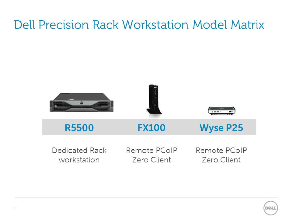Dell Precision Rack Workstation Model Matrix