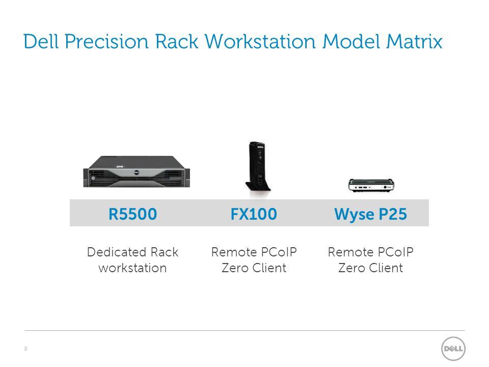 Dell Precision Rack Workstation Model Matrix