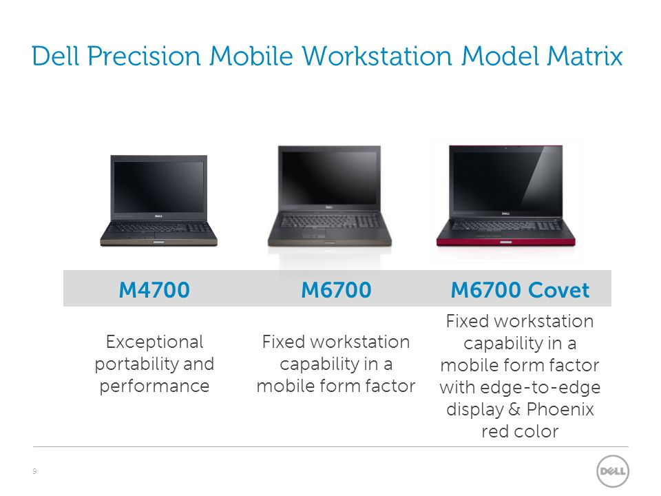 Dell Precision Mobile Workstation Model Matrix